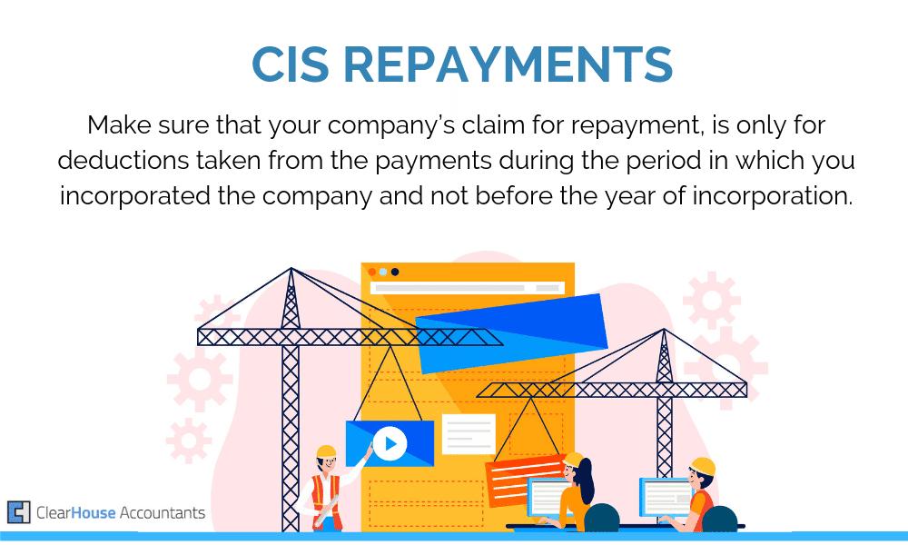CIS Repayments