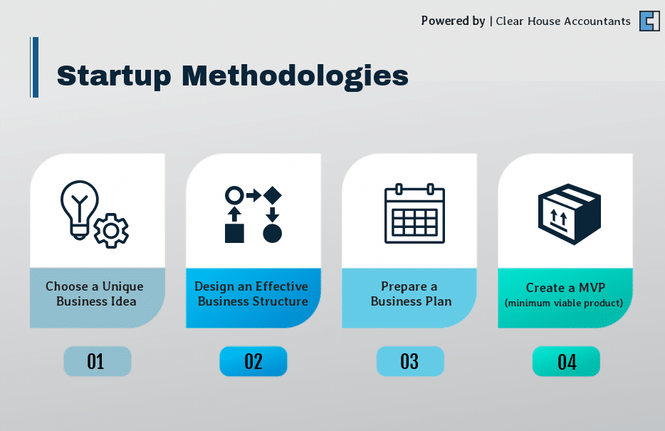 Startup Methodologies