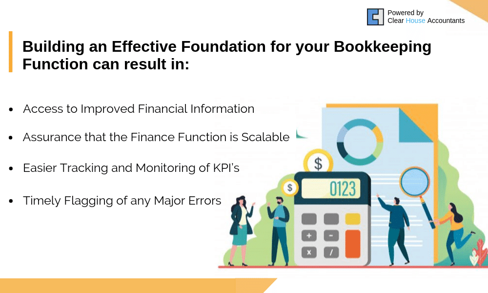 Foundation of Bookkeeping