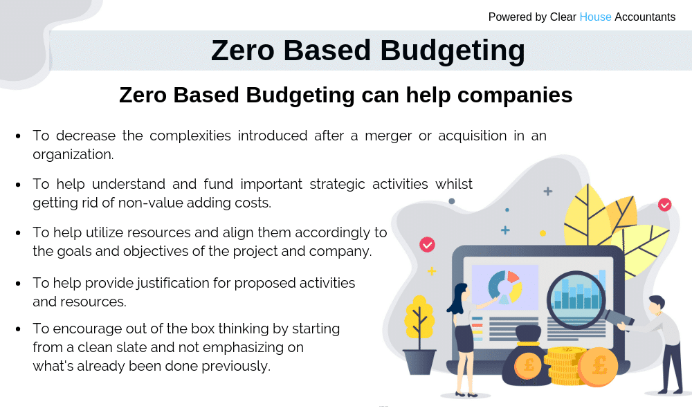 what is Zero-Based Budgeting?