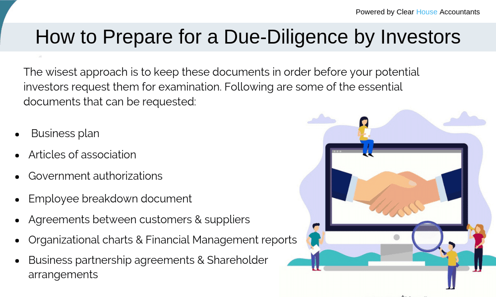 Prepare for a Due-Diligence by Investors