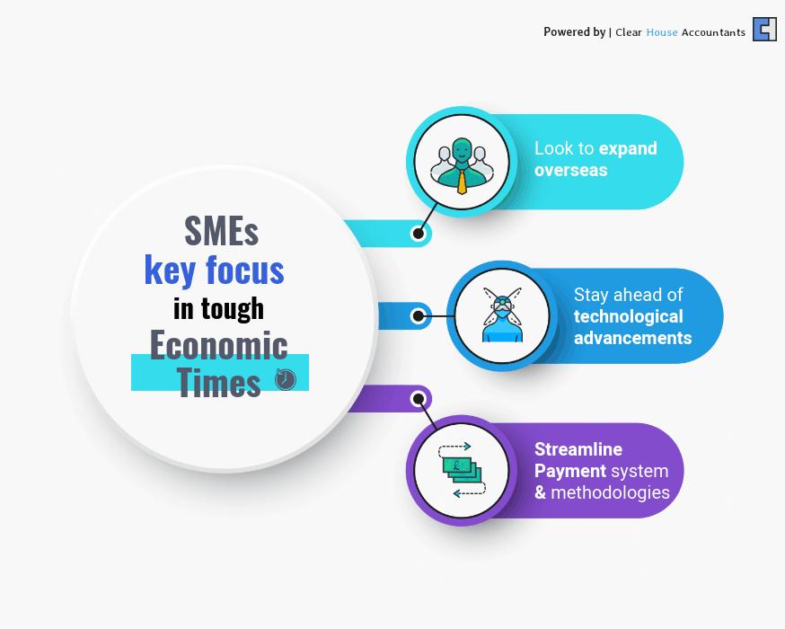 SME's Key Focus in Tough Economic Times
