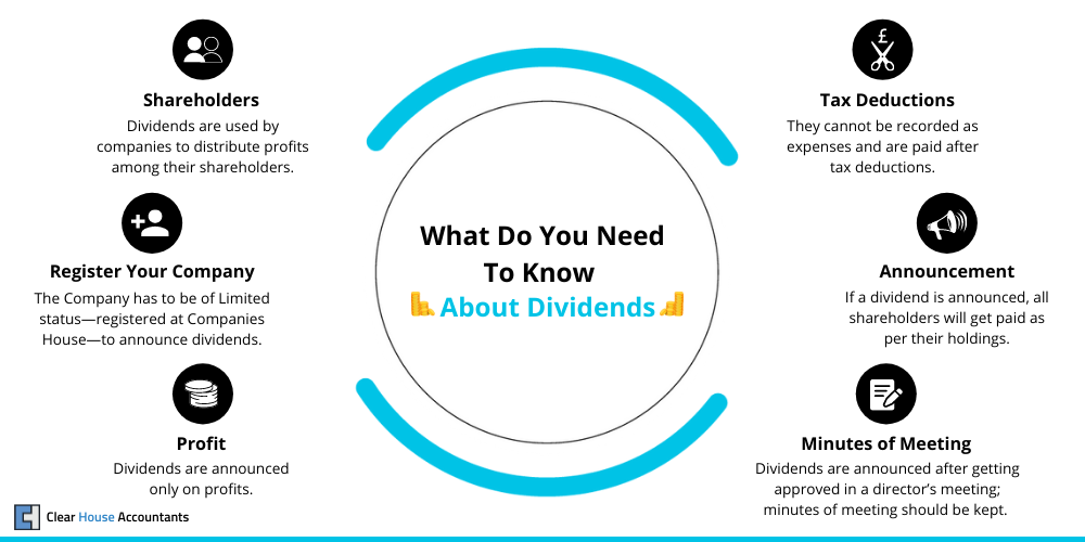 What do you need to know about Dividends?