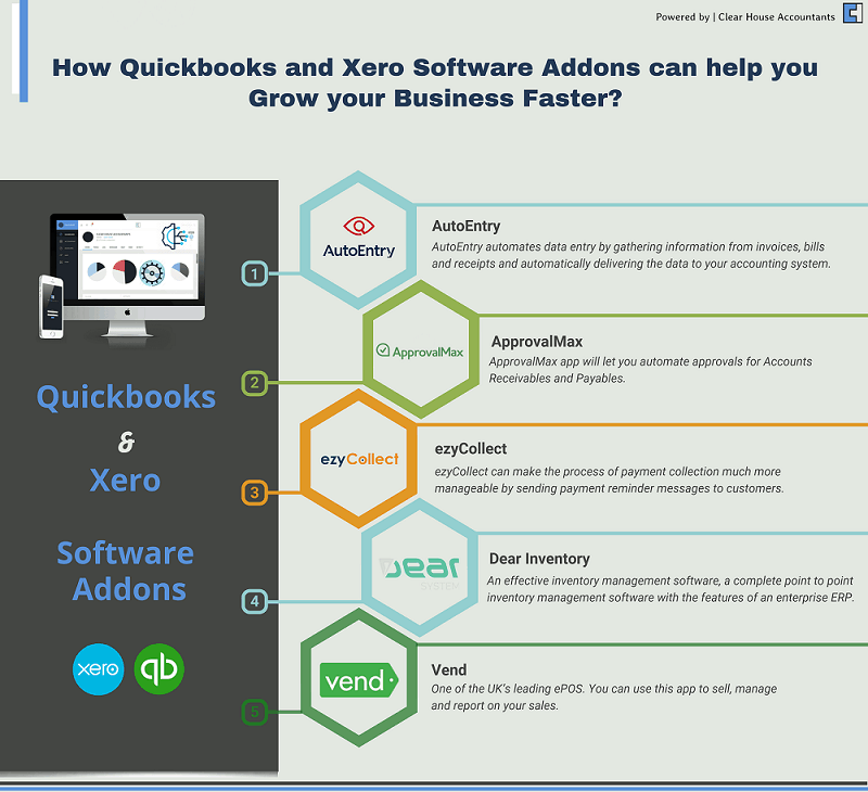 Accounting Software Apps