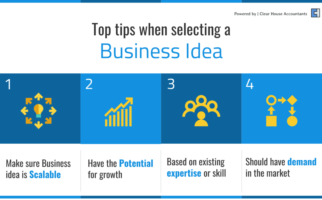 Tips for selecting Business Ideas