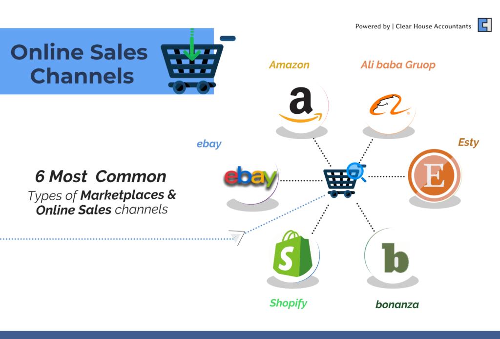 Online Sales Channels