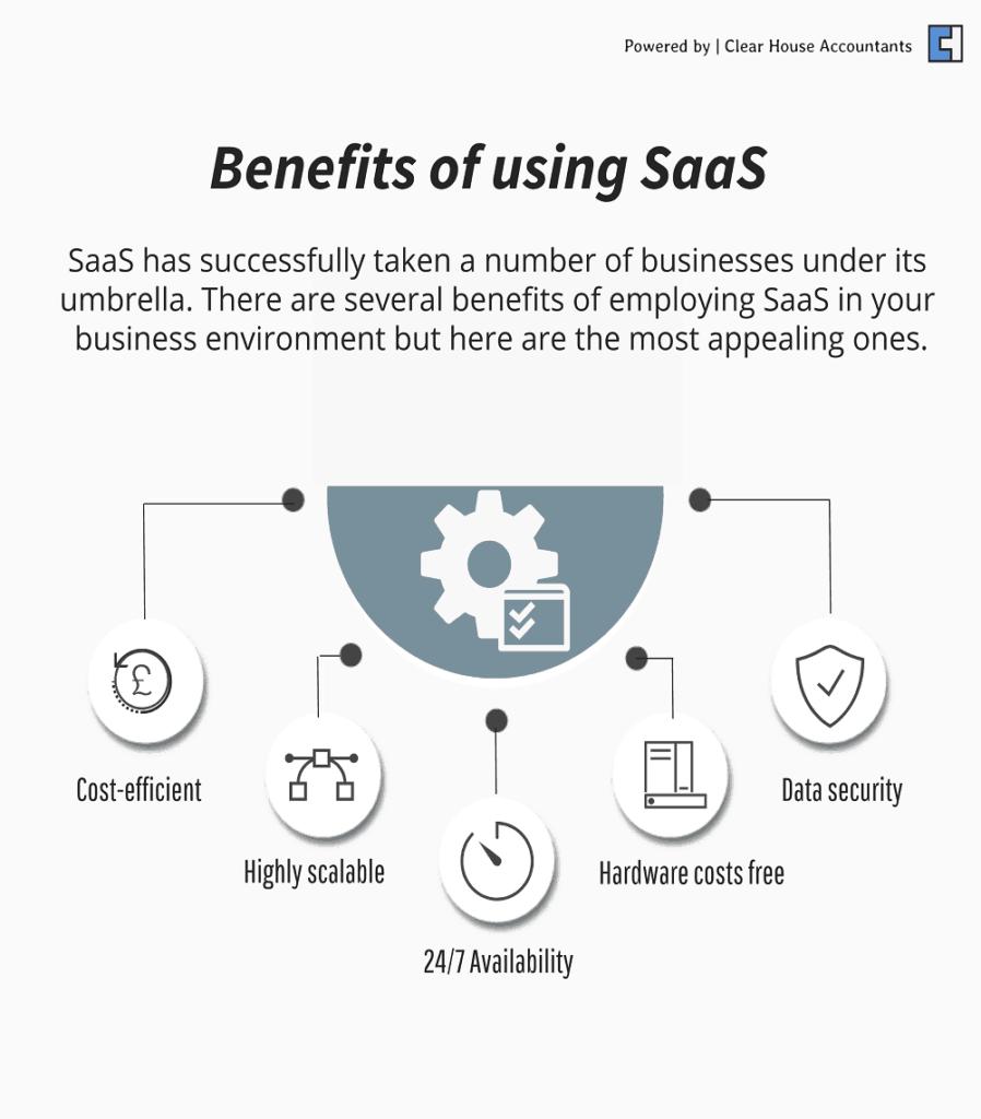 Benefits of using SaaS