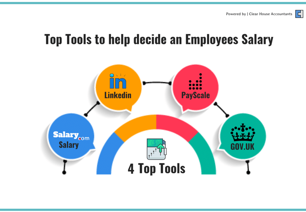 Employees Salary Tools