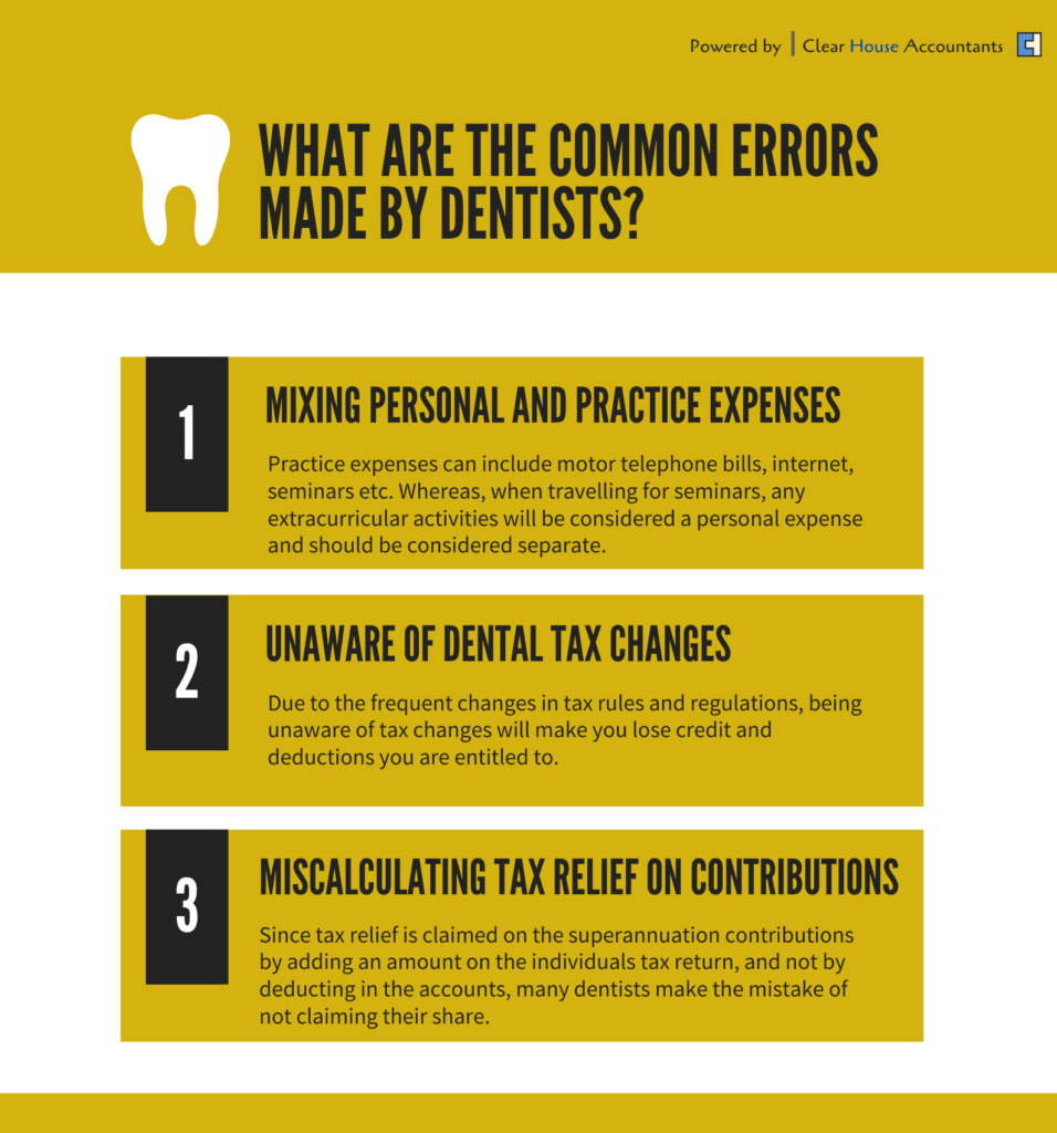 Common Errors Made by Dentists