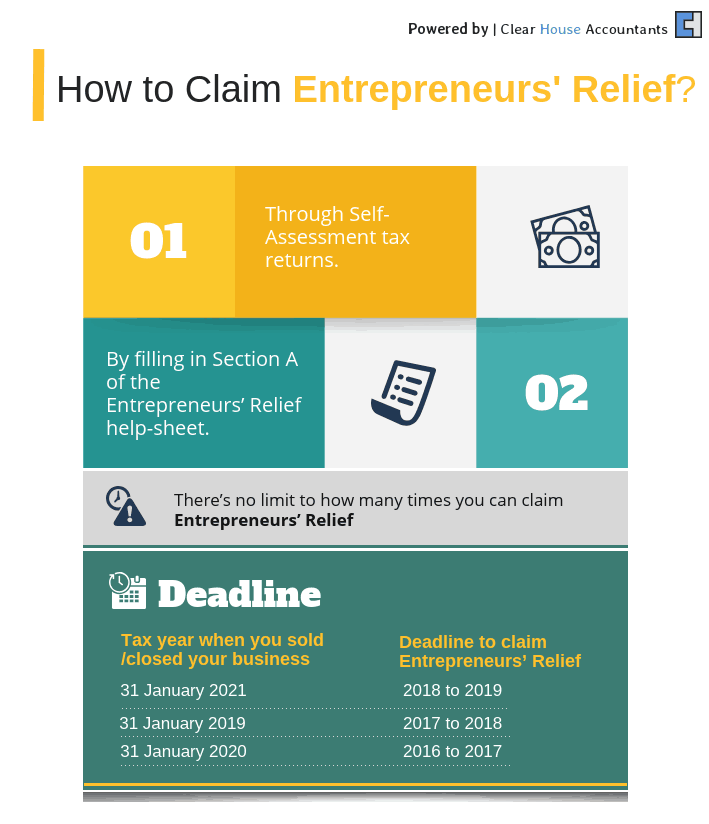 How to Claim Entrepreneurs Relief?