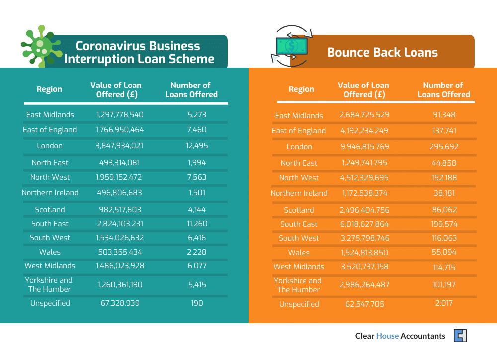 Coronavirus Business Loan Schemes (2)