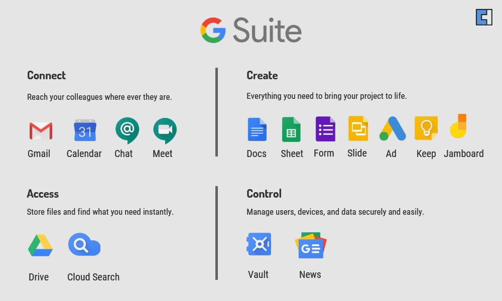 Google's G-Suite