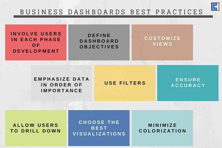 Business Dashboards Best Practices