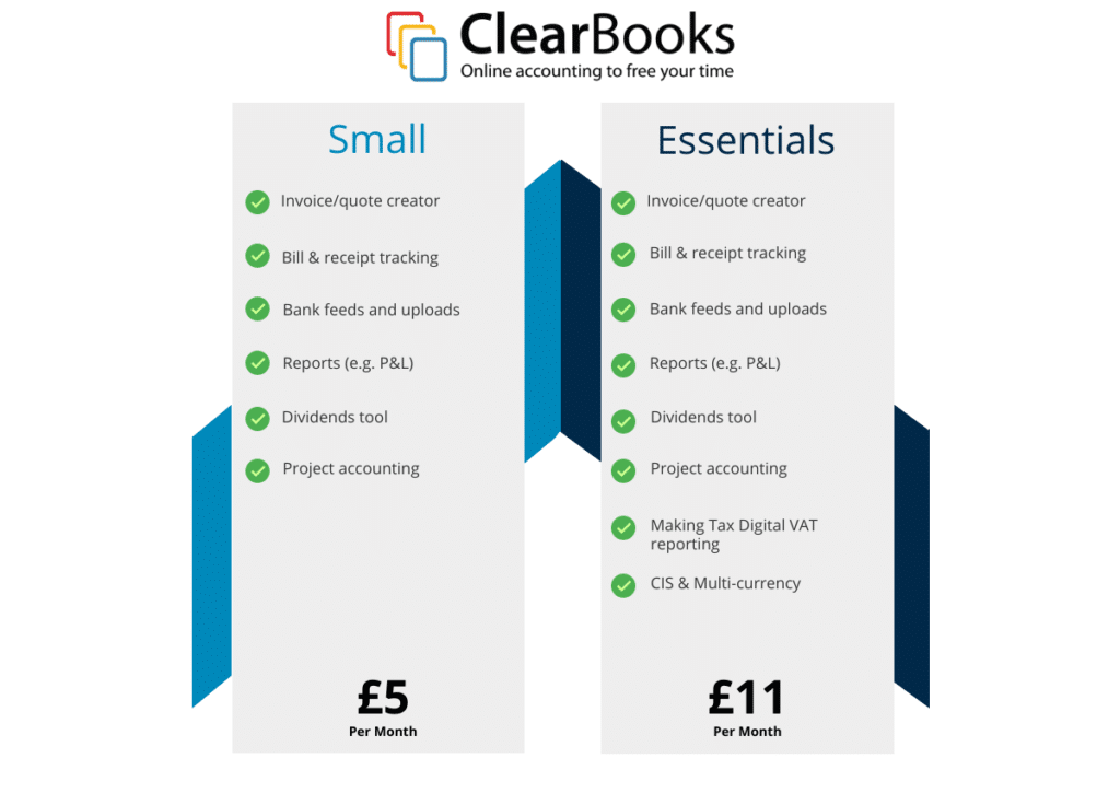 CLOUD ACCOUNTING SOFTWARE Clearbooks pricing