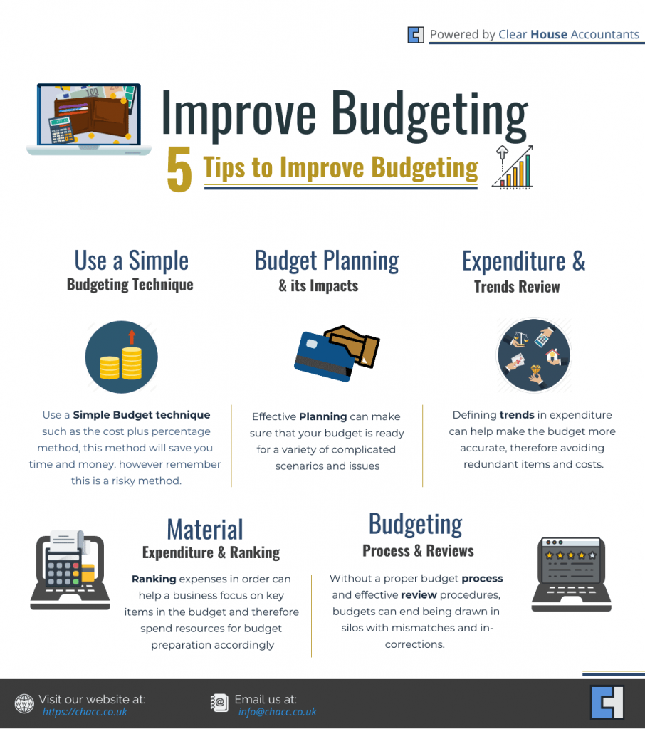 Tips to Improve business budget process