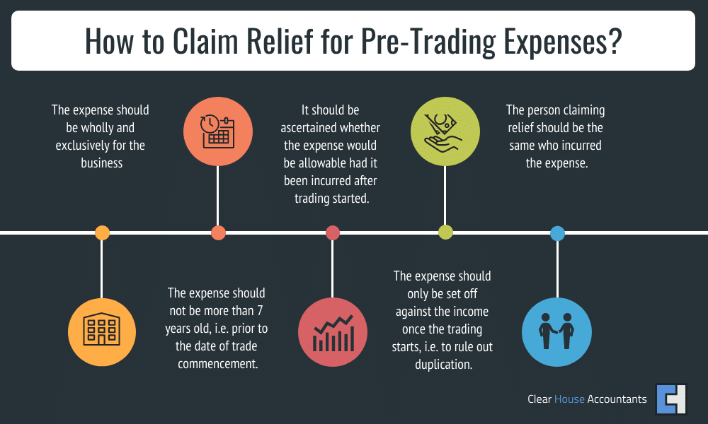 How to claim Relief for Pre-Trading Expenses?