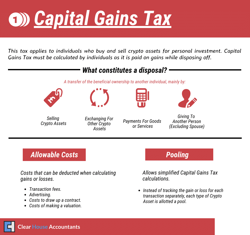 capital gains tax cryptocurrency uk