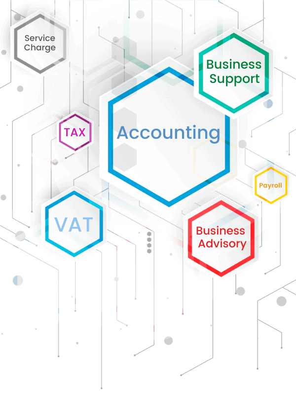 Services Offered by Clear House Accountants