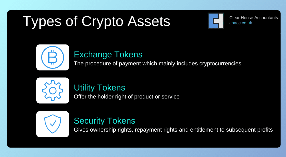 Types of Crypto assets: cryptocurrency tax uk
