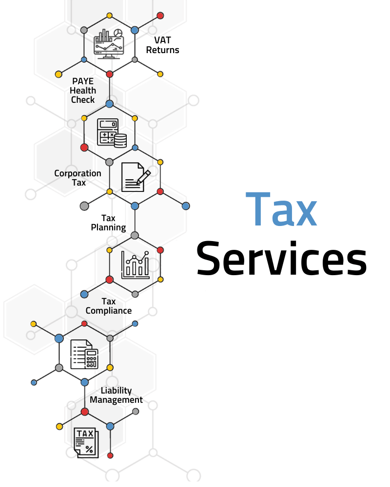 Small Business Tax Services