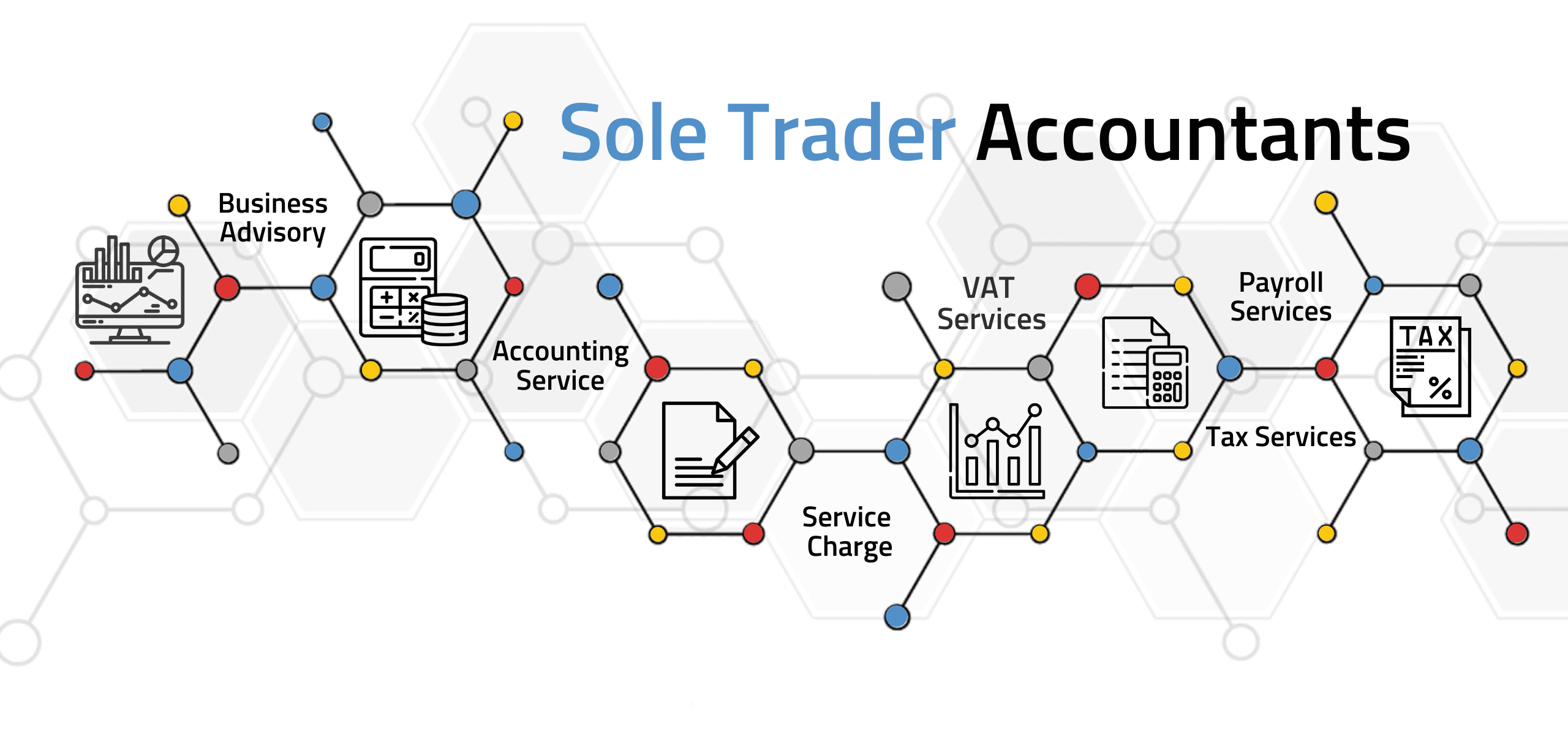 Sole Trader Accountants
