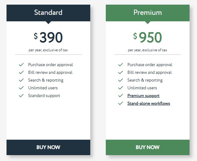 ApprovalMax Pricing