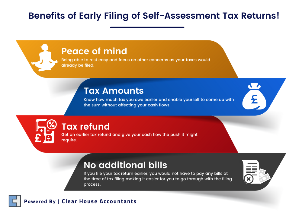 Benefits of early filing of Self assessment tax returns