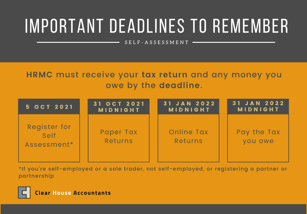 Important Deadlines to Remember for self assessment