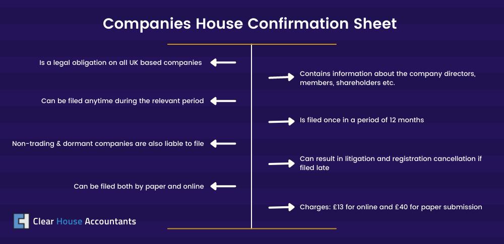 Companies House Confirmation Sheet