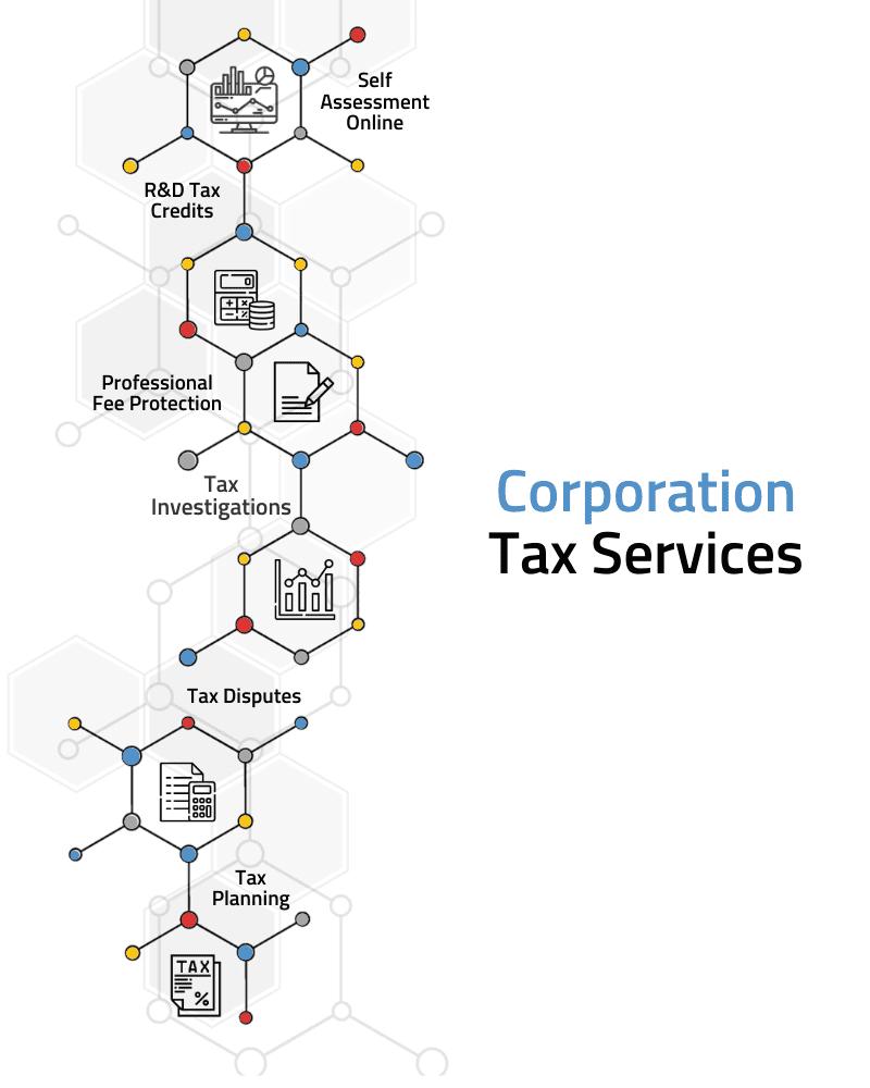 Company Tax Return